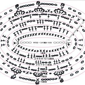 市松模様のお守り袋の編み図