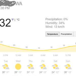 暑いーーーー!!!【ただいま32度】