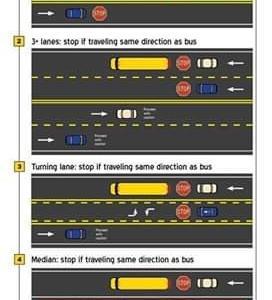 スクールバスが「Stop」を出してる時は