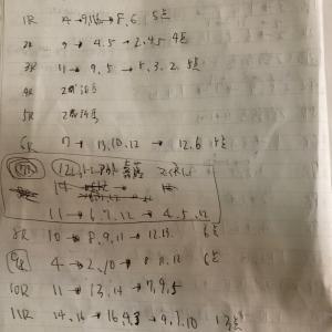 ネタ帳20210918(土)