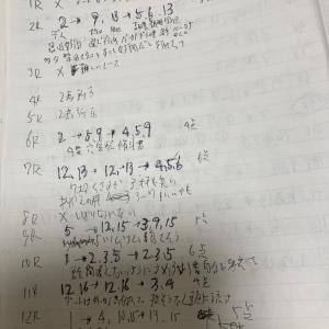 ネタ帳20210919(日)