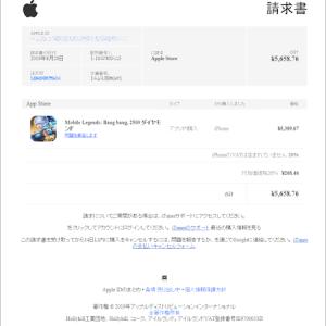Apple を騙ったフィッシング詐欺に注意(234)
