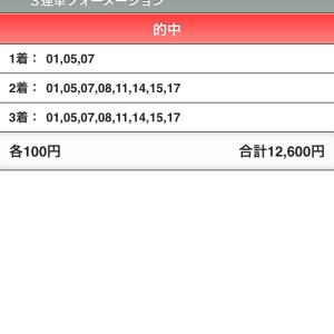 第24回 秋華賞 の結果!