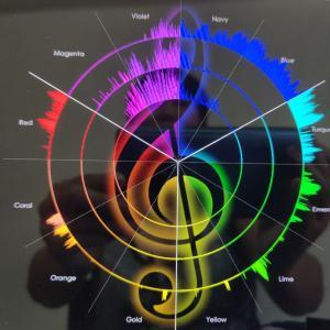 声紋分析で自分の強み、特性を知ると人生絶対に上向きに!