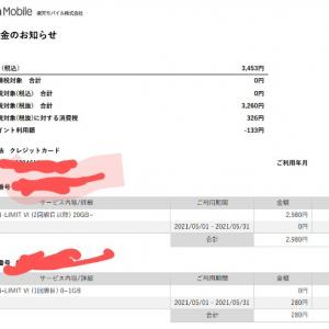 我家の通信費は月約三千円