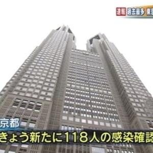 【速報】東京都、新たに118人感染 4日 ★18