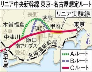 静岡知事拒否でリニアBルート復活