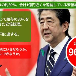 【人知れず給与を自主返納し続ける安倍総理】 安倍総理は2012年から、給料の自主返納続けている。その額は今年の12月には約1億円にも及ぶ。