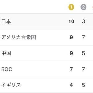 ただいま、メダルランキングで日本が1位!