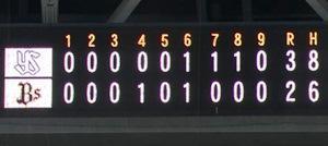キャッチャーブロック禁止で、野球がちょっと変わるかも??