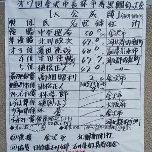 7月7日 第七回金沢市長杯争奪黒鯛釣り大会