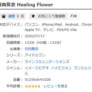 Gカップグラドル日向葵衣、水着DVDが爆売れ!2ndイメージ「Healing Flower」がDMMで1位獲得!動画、画像まとめ!