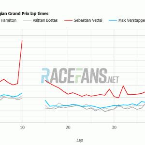 【2020F1ベルギーGP】挽回ならず13位に…ラップタイムから分かるベッテルの懸命の走り「力を合わせて全力を尽くす」