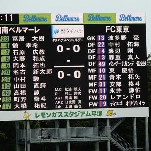 2021  YBCルヴァンカップ  FC東京戦 @レモンガススタジアム平塚