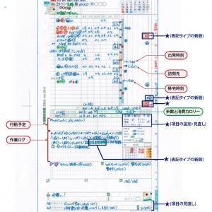 """システム手帳の""""システム""""その1 見張りと見守り"""