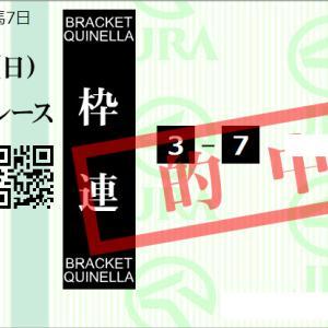 菊花賞結果と今秋最大の勝負レース 天皇賞秋