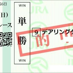桜花賞結果と自信の勝負レース皐月賞