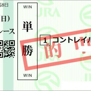 牡馬三冠最終章 第81回菊花賞