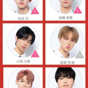 PRODUCE 101 JAPAN SEASON2(14)デビューメンバー11人を予想と希望