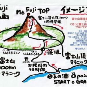 富士山W もしくは ゼロ富士+