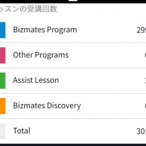 Bizmate 300回受講!感想と今後に向けて