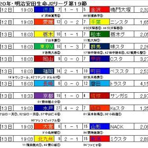 明治安田生命J2リーグ・第19節の結果と星取表。