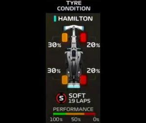 F1日本GPから登場したタイヤコンディション表示って信頼できるの?