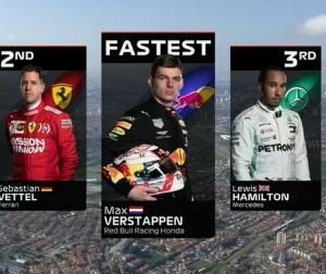 F1ブラジルGP予選:新・技術指令書の影響がそれなりにあったと考えてよろしいのか?