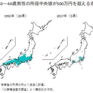 【悲報】日本はもはや先進国ではない?