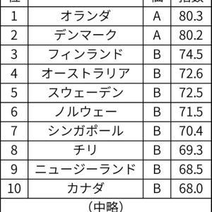 混迷する日本の社会保障改革(20)