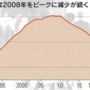 混迷する日本の社会保障改革(22)