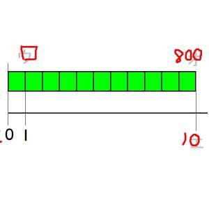 小3算数テープ図(かけ算のイメージ)