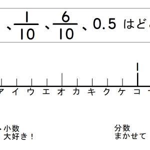 小3算数 数直線のどこ?(分数と小数)