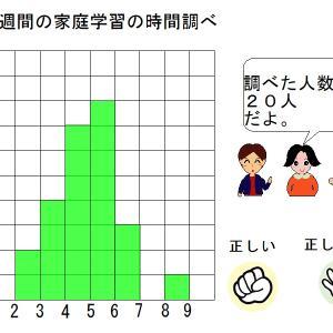 小6算数 家庭学習の時間調べ(ヒストグラム)