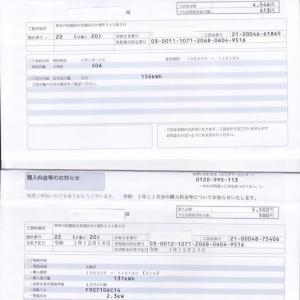 東京電力エナジーパートナー:電気使用量と余剰購入電力量の精査「2019年11月分 ミニソーラー横浜青葉発電所」