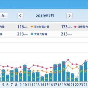 ミニソーラー横浜青葉発電所 太陽光発電HEMS集計(2019年7月)