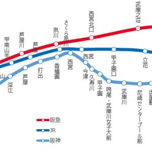 《路線図グラフ》大阪梅田-神戸三宮【営業キロ】