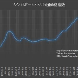 検証記事:花輪陽子氏「シンガポール人は老後資産に1億円以上が当たり前」は本当か (東洋経済)
