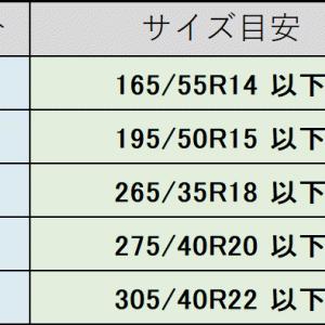 【重要】11月1日から送料とタイヤの一部の値段が変わります!