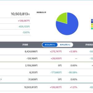 S株買付手数料全額キャッシュバック9月分の結果