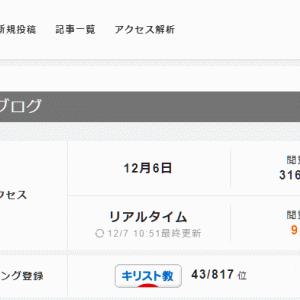 ブログ開設5000日