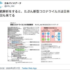 複数の新型コロナウイルス(日本楽観論) 1