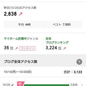 住宅ローン減税〜二年目