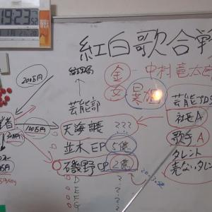 NHKの闇 紅白歌合戦の闇