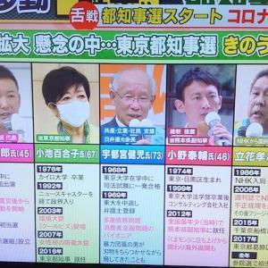 都知事選挙 不平等で不公平なマスコミ(誘導・情報操作)