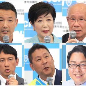 2020年 東京都知事選挙 結果予想
