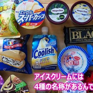 果糖ブドウ糖液糖 と ラクトアイス と コレステロール薬