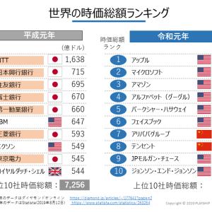 日本人は奴隷 衰退し続ける日本国 これを変えられる?