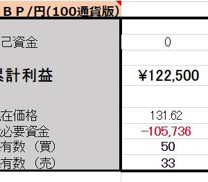 10/9 【GBP/JPY両建】<決済>買1800ポンド