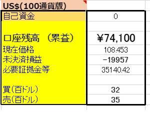 12/4 【USDX円両建編】 <決済>売200ドル